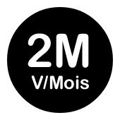 2 Millions de visiteurs par mois